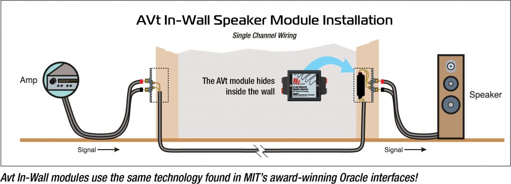 AVt Speaker Module installation graphic