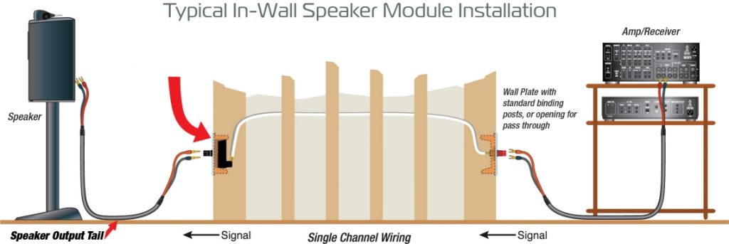 SL-Matrix In-wall Speaker Module installation diagram